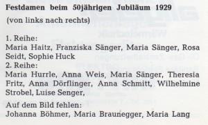 1979 Festdamen vom 50-jähriges Namen