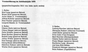 Vereinsführung 1979 Namen
